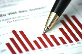 KPI về lương