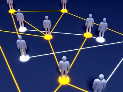 Mô hình 9 D trong quản lý nhân lực