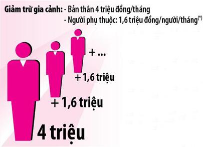 hinh8-tinhluong