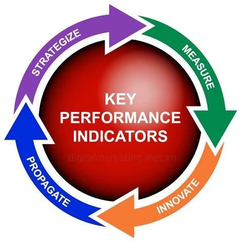 KPIs cho các vị trí phòng kinh doanh