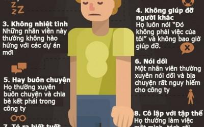 13 đặc điểm điển hình của một nhân viên lười biếng