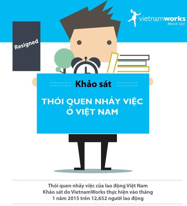 thoi-quen-nhay-viec-1