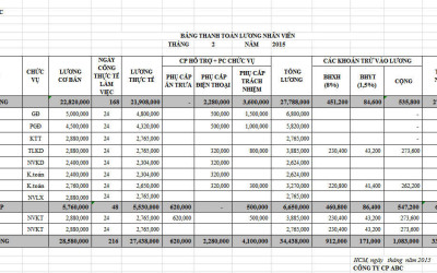 Bảng lương mẫu thanh toán lương nhân viên