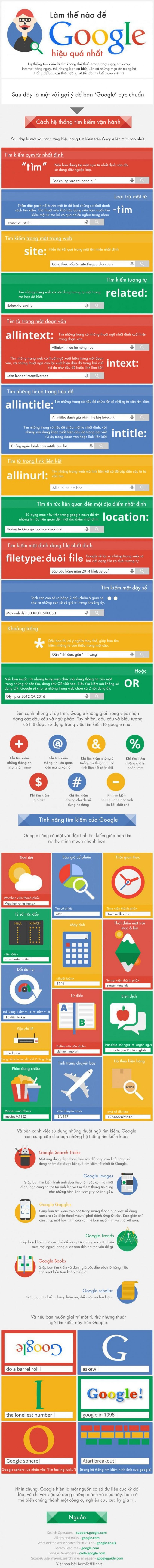 infographic-cch-tm-kim-trn-google-hiu-qu-1437035990gkn84-820x8359