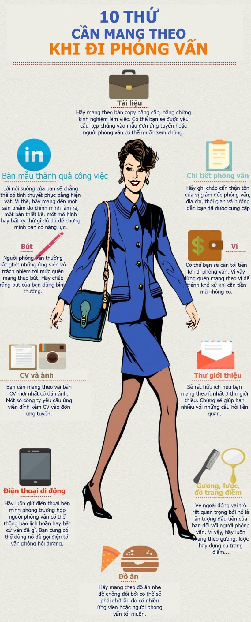infographic-khi-i-phng-vn-cn-chun-b-g-1437036023g4kn8-820x2033