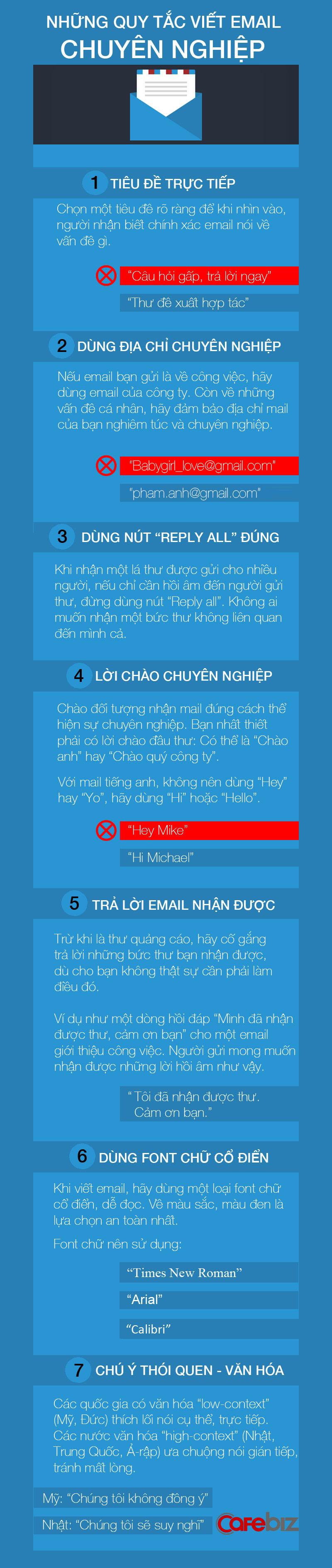 nguyen tac viet email chuyen nghiep