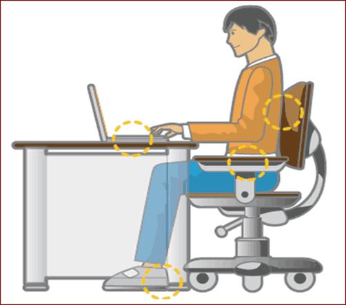 Tư thế ngồi làm việc đúng cho giới văn phòng