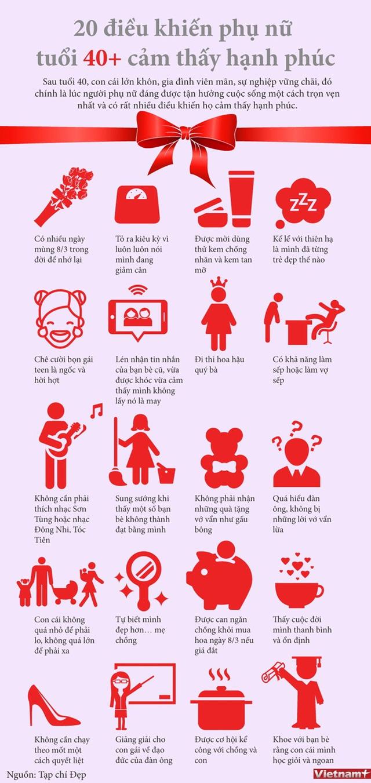 infographics-vi-dau-phu-nu-cam-thay-hanh-phuc-sau-tuoi-40