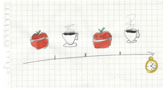 nang-suat-lam-viec-pomodoro