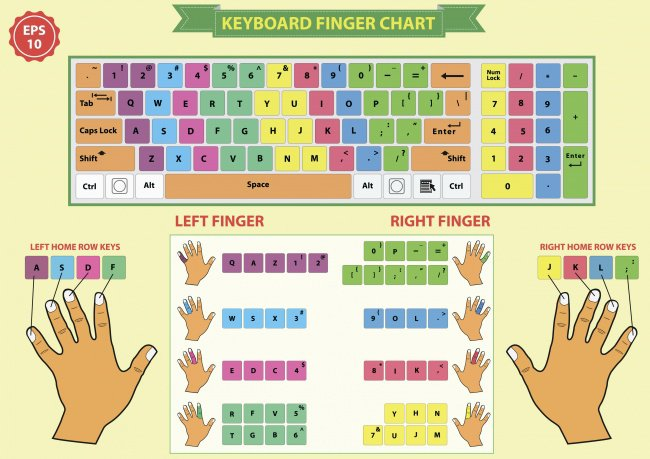 Touch-Typing-1