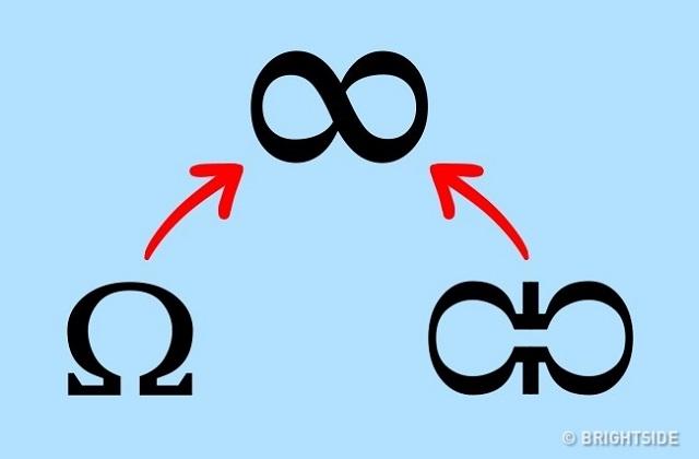 Biểu tượng 5