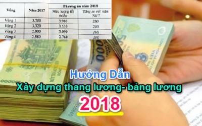 Cách xây dựng bảng lương năm 2018 cho doanh nghiệp