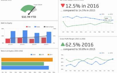 qtnsonline- KPI là gì Tầm quan trọng và cách thức sử dụng 2
