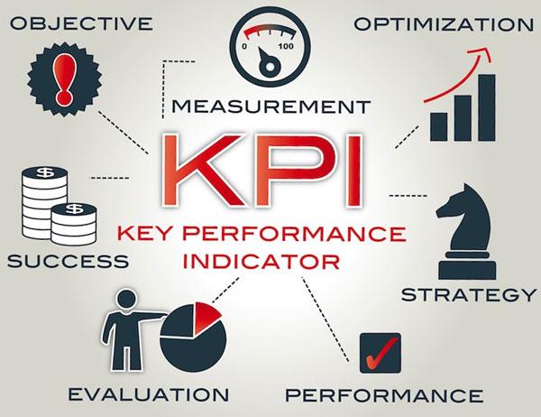 Thực hiện xây dựng KPI cho nhân viên như thế nào cho hiệu quả? 1