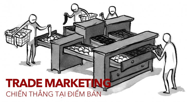 Trade Marketing là gì 2